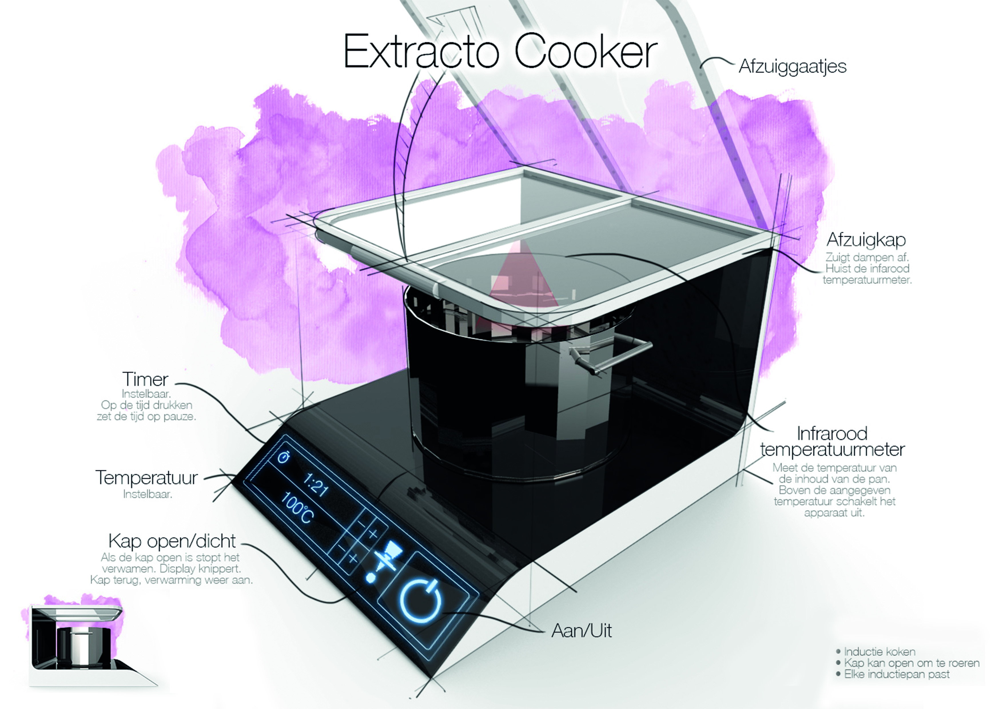 Extracto Cooker concept